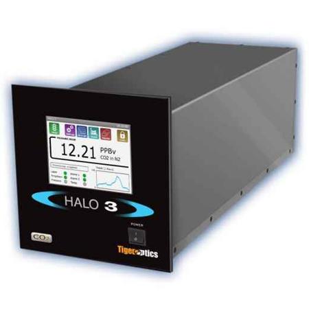 HALO 3 CO2